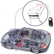 Эффективная защита автомобиля от угона - противоугонная система Sniper - Блокер
